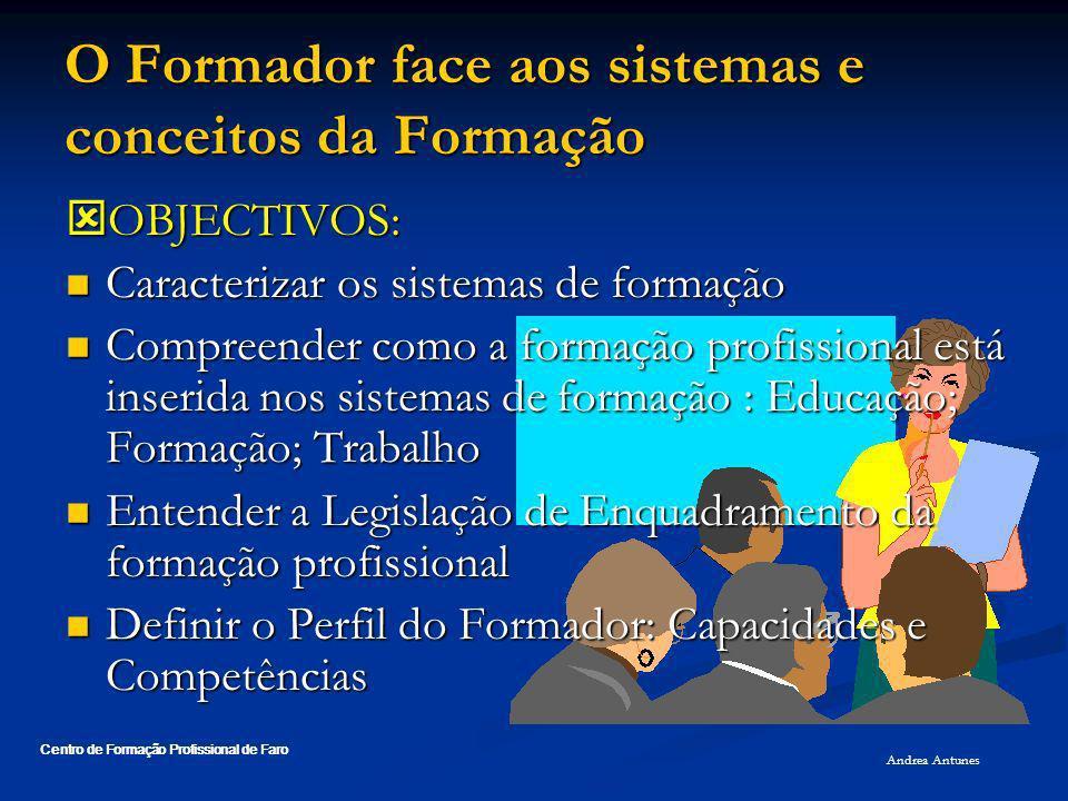 O Formador face aos sistemas e conceitos da Formação OBJECTIVOS: OBJECTIVOS: Caracterizar os sistemas de formação Caracterizar os sistemas de formação