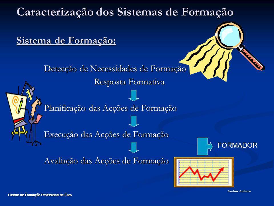 Os componentes da formação : Os componentes da formação : 1 – Formandos 2 – Formador 3 – Tempo 4 – Espaço 5 – Tema / Conteúdos / Programa 6 - Métodos Pedagógicos Caracterização dos Sistemas de Formação Andrea Antunes Centro de Formação Profissional de Faro