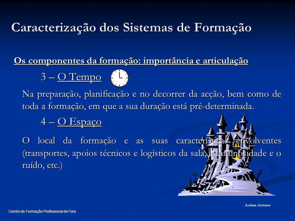 Caracterização dos Sistemas de Formação Os componentes da formação: importância e articulação 5 – O Tema / Conteúdos / Programa 6 - Os Métodos Pedagógicos Centro de Formação Profissional de Faro Andrea Antunes
