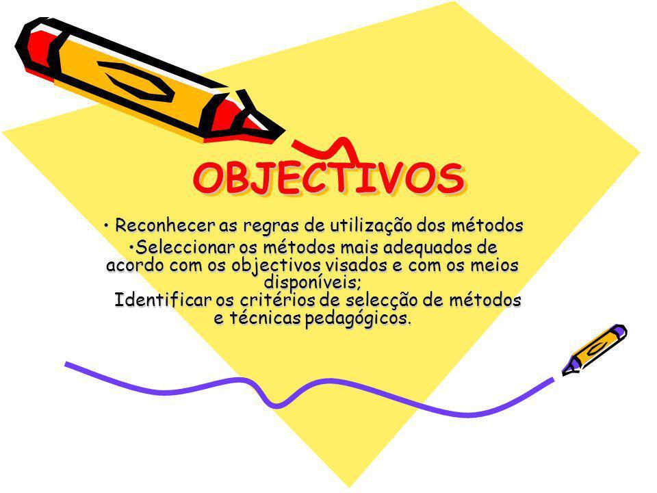 OBJECTIVOSOBJECTIVOS Reconhecer as regras de utilização dos métodos Reconhecer as regras de utilização dos métodos Seleccionar os métodos mais adequad