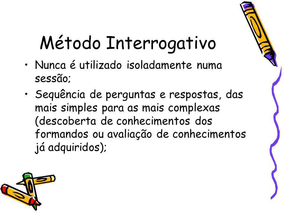 Método Interrogativo Nunca é utilizado isoladamente numa sessão; Sequência de perguntas e respostas, das mais simples para as mais complexas (descober