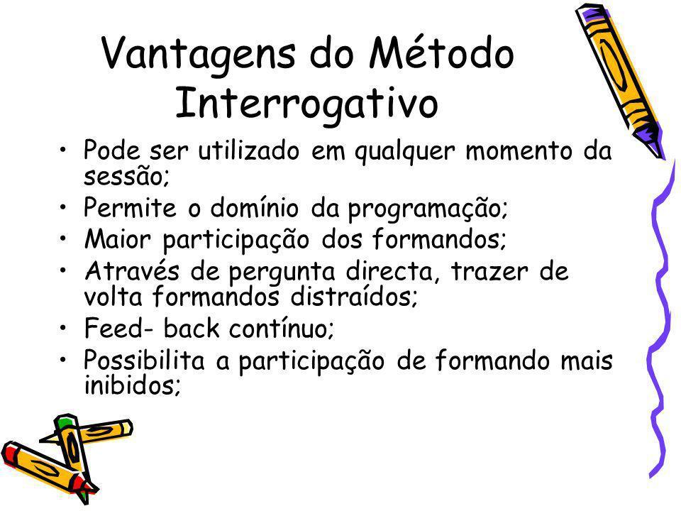 Vantagens do Método Interrogativo Pode ser utilizado em qualquer momento da sessão; Permite o domínio da programação; Maior participação dos formandos