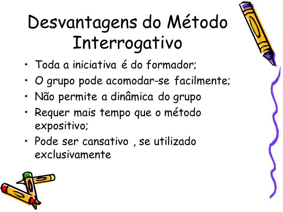 Desvantagens do Método Interrogativo Toda a iniciativa é do formador; O grupo pode acomodar-se facilmente; Não permite a dinâmica do grupo Requer mais