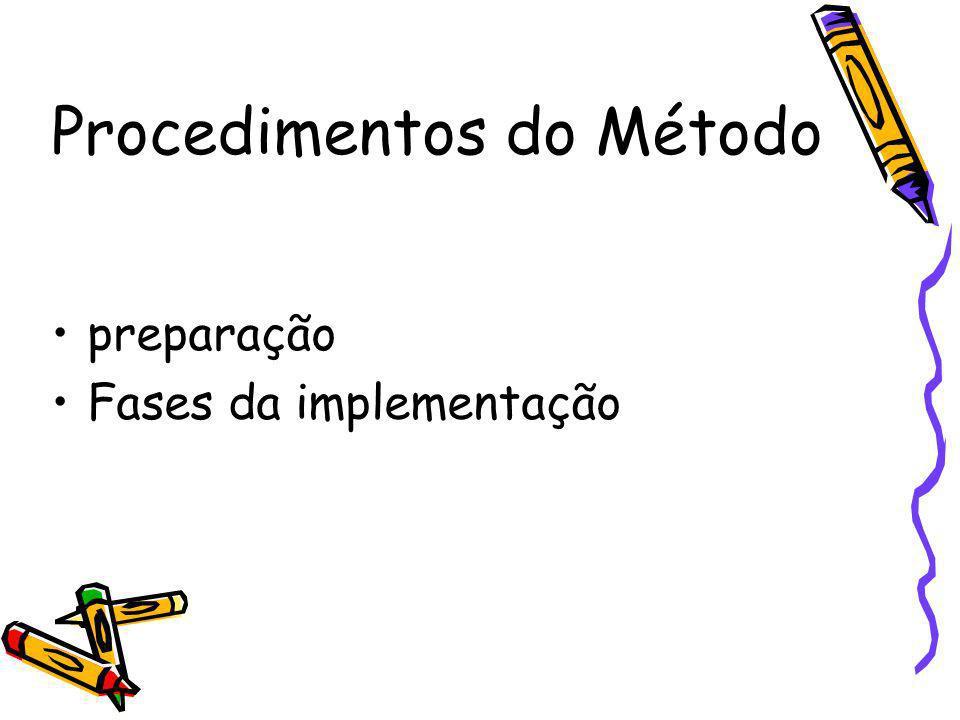 Procedimentos do Método preparação Fases da implementação
