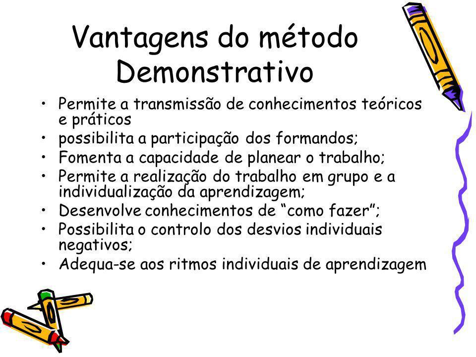 Vantagens do método Demonstrativo Permite a transmissão de conhecimentos teóricos e práticos possibilita a participação dos formandos; Fomenta a capac