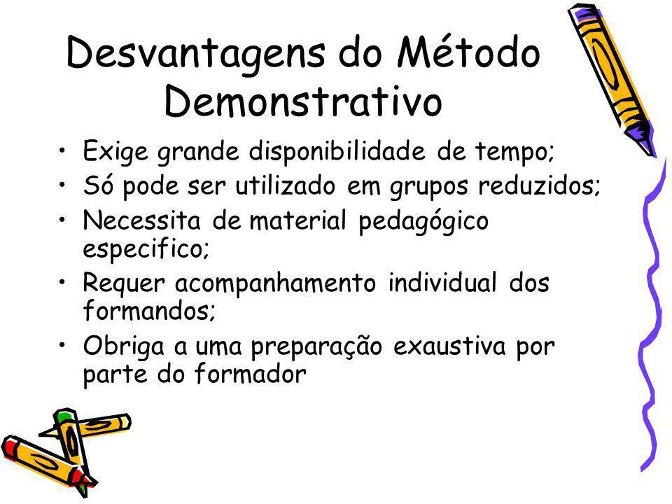 Desvantagens do Método Demonstrativo Exige grande disponibilidade de tempo; Só pode ser utilizado em grupos reduzidos; Necessita de material pedagógic