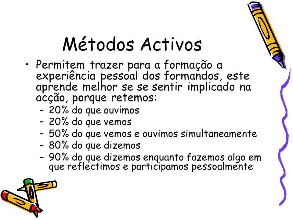 Métodos Activos Permitem trazer para a formação a experiência pessoal dos formandos, este aprende melhor se se sentir implicado na acção, porque retem