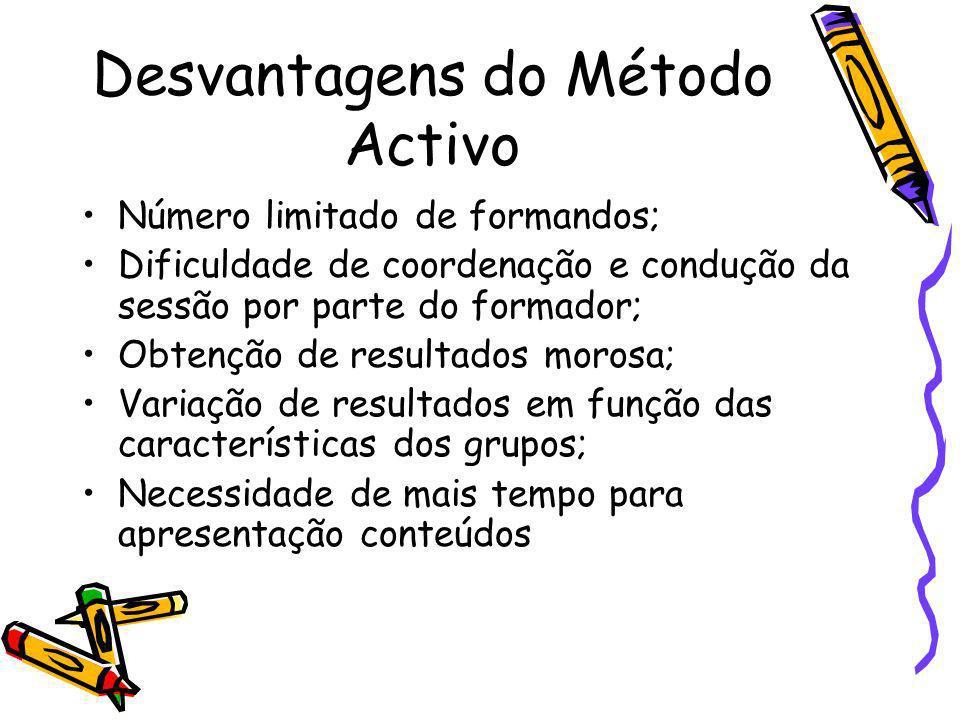 Desvantagens do Método Activo Número limitado de formandos; Dificuldade de coordenação e condução da sessão por parte do formador; Obtenção de resulta