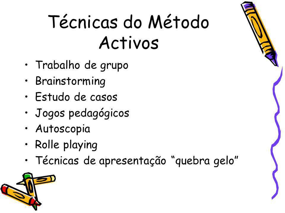 Técnicas do Método Activos Trabalho de grupo Brainstorming Estudo de casos Jogos pedagógicos Autoscopia Rolle playing Técnicas de apresentação quebra