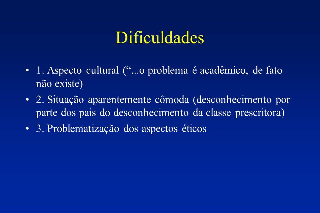 Dificuldades 1. Aspecto cultural (...o problema é acadêmico, de fato não existe) 2. Situação aparentemente cômoda (desconhecimento por parte dos pais