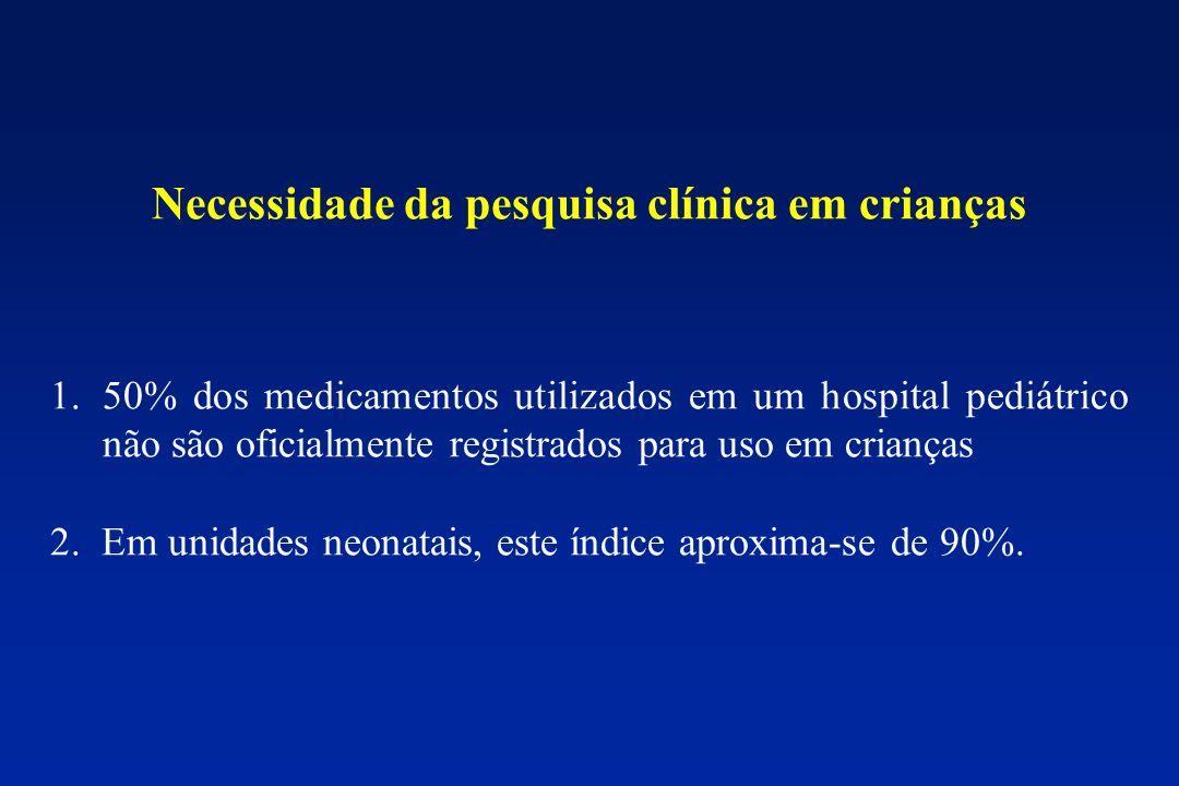 Necessidade da pesquisa clínica em crianças 1.50% dos medicamentos utilizados em um hospital pediátrico não são oficialmente registrados para uso em c