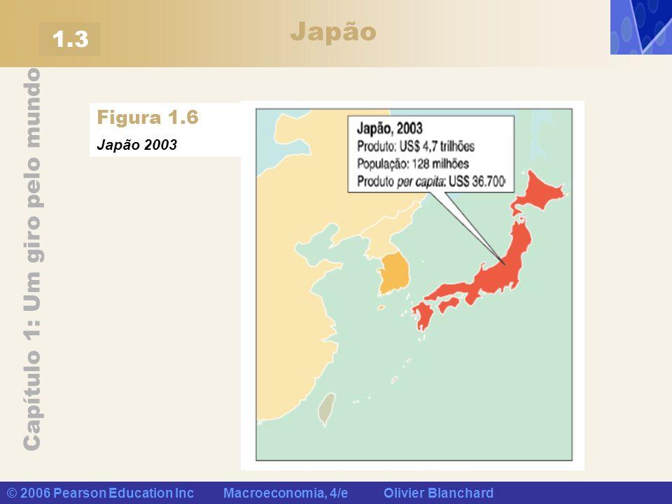 Capítulo 1: Um giro pelo mundo © 2006 Pearson Education Inc Macroeconomia, 4/e Olivier Blanchard Japão 1.3 Japão 2003 Figura 1.6