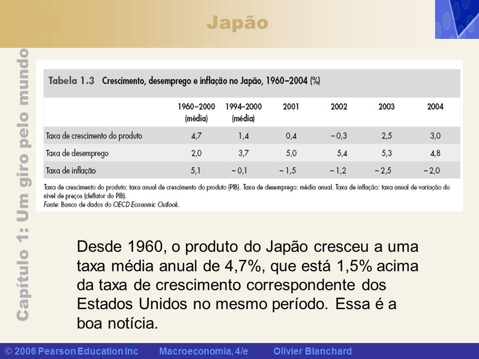 Capítulo 1: Um giro pelo mundo © 2006 Pearson Education Inc Macroeconomia, 4/e Olivier Blanchard Japão Desde 1960, o produto do Japão cresceu a uma ta