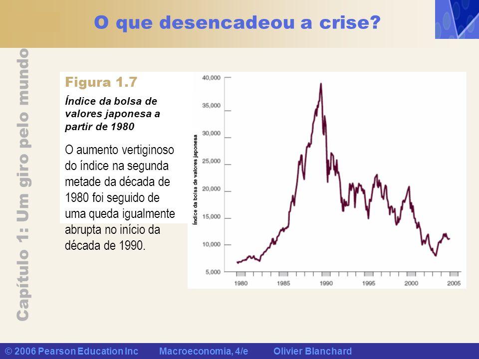 Capítulo 1: Um giro pelo mundo © 2006 Pearson Education Inc Macroeconomia, 4/e Olivier Blanchard O que desencadeou a crise? O aumento vertiginoso do í