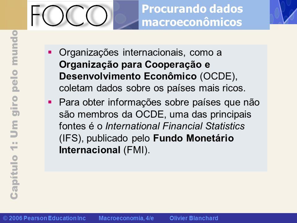 Capítulo 1: Um giro pelo mundo © 2006 Pearson Education Inc Macroeconomia, 4/e Olivier Blanchard Procurando dados macroeconômicos Organizações interna