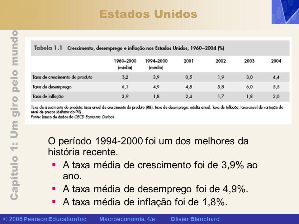 Capítulo 1: Um giro pelo mundo © 2006 Pearson Education Inc Macroeconomia, 4/e Olivier Blanchard Estados Unidos O período 1994-2000 foi um dos melhore