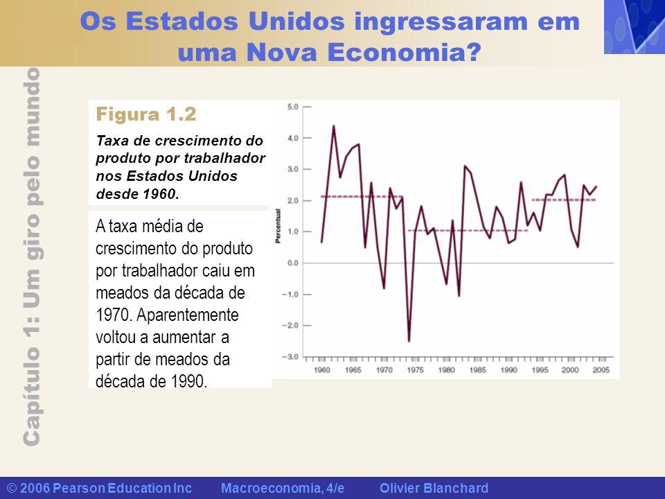 Capítulo 1: Um giro pelo mundo © 2006 Pearson Education Inc Macroeconomia, 4/e Olivier Blanchard Os Estados Unidos ingressaram em uma Nova Economia? A