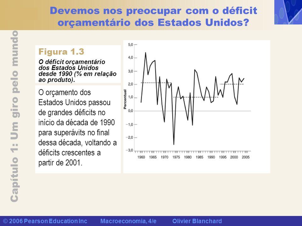 Capítulo 1: Um giro pelo mundo © 2006 Pearson Education Inc Macroeconomia, 4/e Olivier Blanchard Devemos nos preocupar com o déficit orçamentário dos
