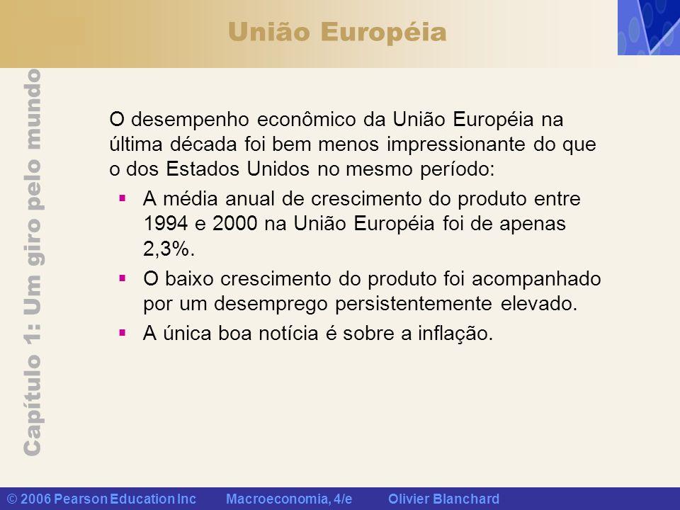 Capítulo 1: Um giro pelo mundo © 2006 Pearson Education Inc Macroeconomia, 4/e Olivier Blanchard União Européia O desempenho econômico da União Europé