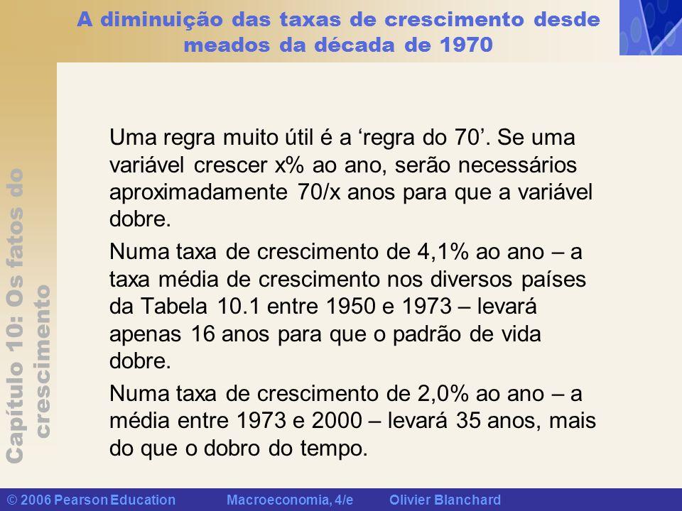 Capítulo 10: Os fatos do crescimento © 2006 Pearson Education Macroeconomia, 4/e Olivier Blanchard A diminuição das taxas de crescimento desde meados