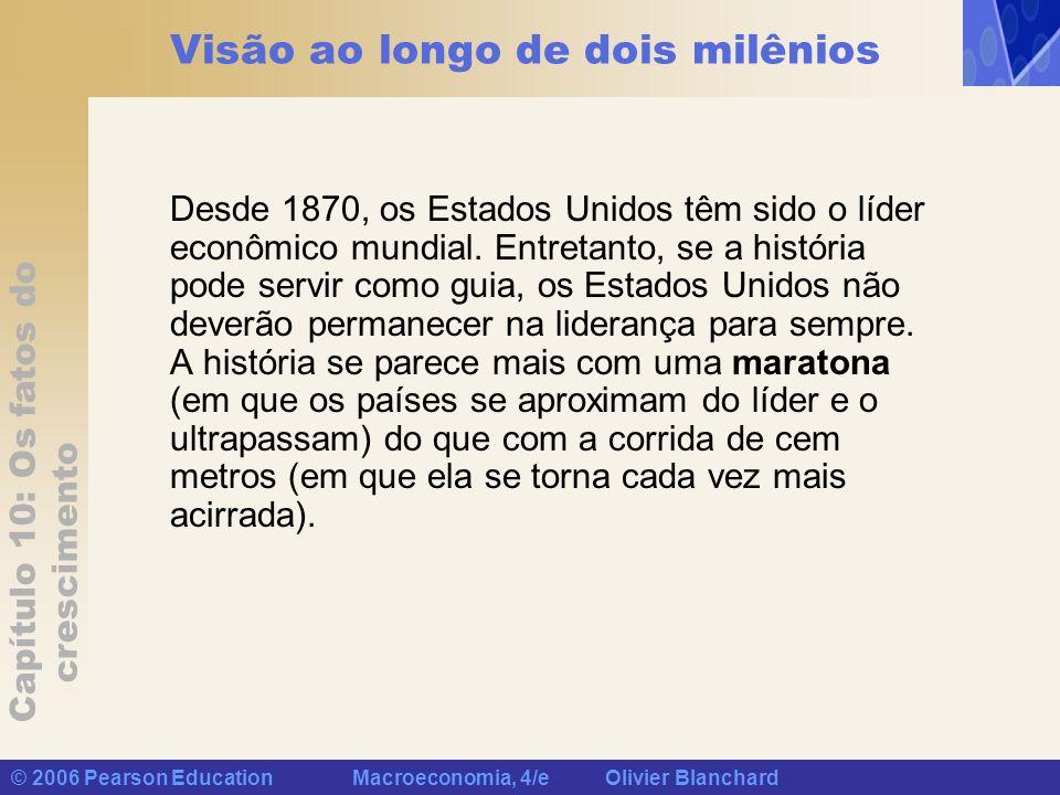 Capítulo 10: Os fatos do crescimento © 2006 Pearson Education Macroeconomia, 4/e Olivier Blanchard Visão ao longo de dois milênios Desde 1870, os Esta