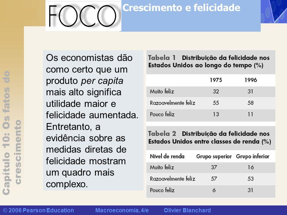 Capítulo 10: Os fatos do crescimento © 2006 Pearson Education Macroeconomia, 4/e Olivier Blanchard Crescimento e felicidade Os economistas dão como ce