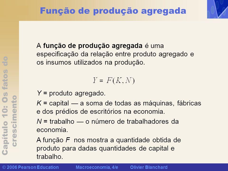 Capítulo 10: Os fatos do crescimento © 2006 Pearson Education Macroeconomia, 4/e Olivier Blanchard Função de produção agregada A função de produção ag