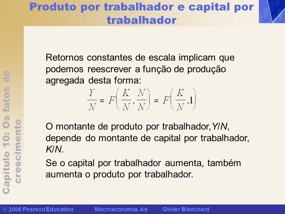Capítulo 10: Os fatos do crescimento © 2006 Pearson Education Macroeconomia, 4/e Olivier Blanchard Produto por trabalhador e capital por trabalhador R