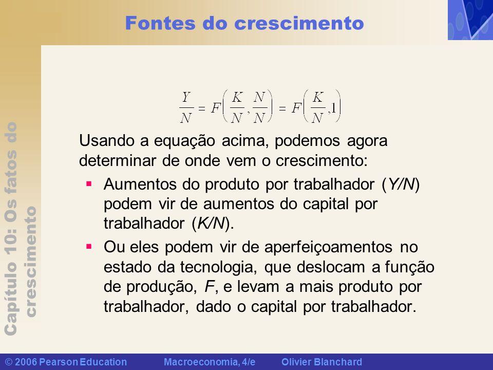 Capítulo 10: Os fatos do crescimento © 2006 Pearson Education Macroeconomia, 4/e Olivier Blanchard Fontes do crescimento Usando a equação acima, podem
