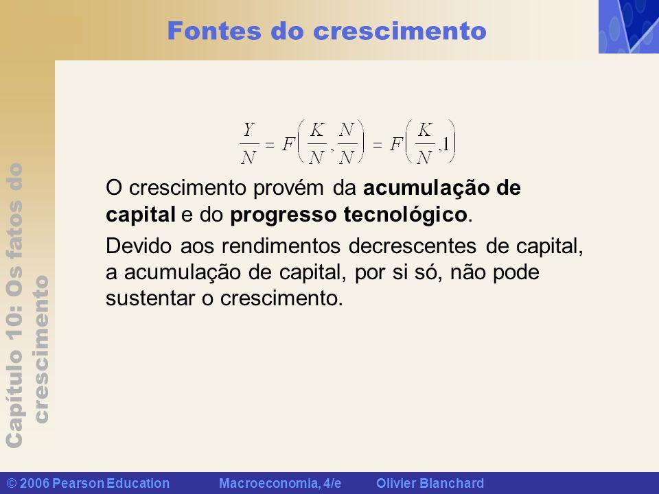 Capítulo 10: Os fatos do crescimento © 2006 Pearson Education Macroeconomia, 4/e Olivier Blanchard Fontes do crescimento O crescimento provém da acumu