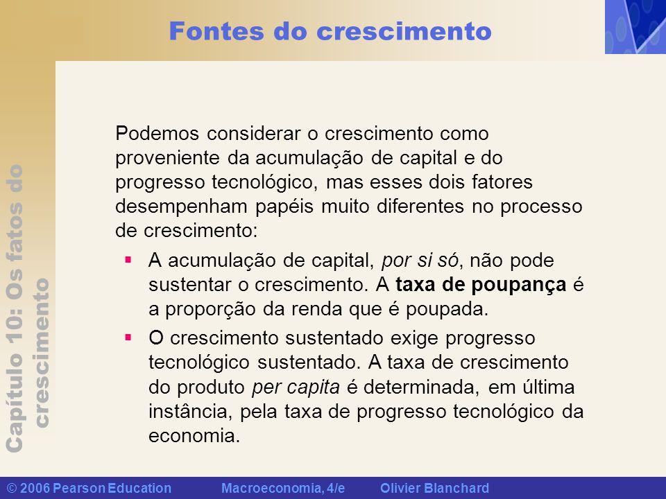 Capítulo 10: Os fatos do crescimento © 2006 Pearson Education Macroeconomia, 4/e Olivier Blanchard Fontes do crescimento Podemos considerar o crescime