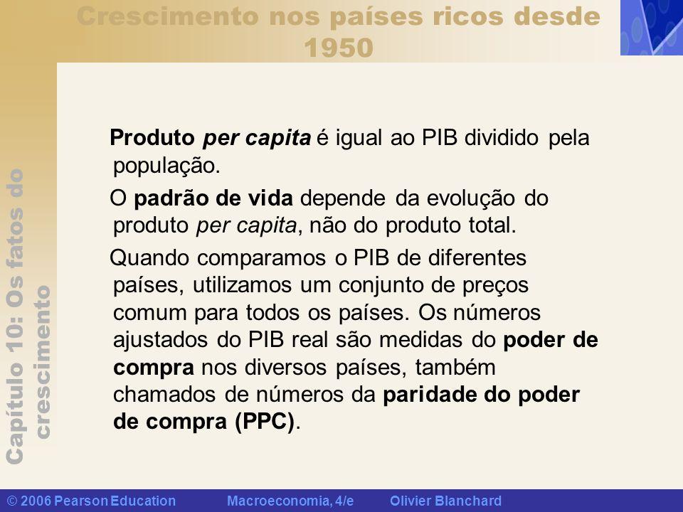 Capítulo 10: Os fatos do crescimento © 2006 Pearson Education Macroeconomia, 4/e Olivier Blanchard Crescimento nos países ricos desde 1950 Produto per