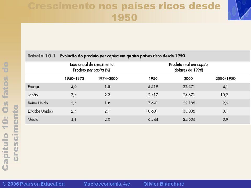 Capítulo 10: Os fatos do crescimento © 2006 Pearson Education Macroeconomia, 4/e Olivier Blanchard Crescimento nos países ricos desde 1950