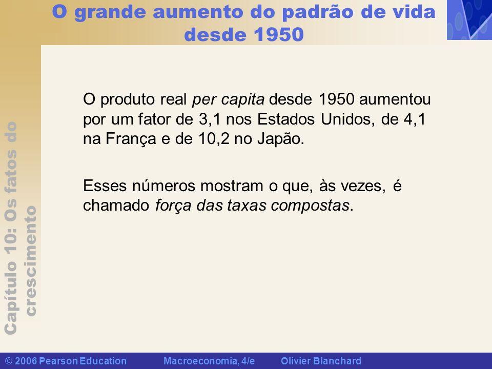 Capítulo 10: Os fatos do crescimento © 2006 Pearson Education Macroeconomia, 4/e Olivier Blanchard O grande aumento do padrão de vida desde 1950 O pro