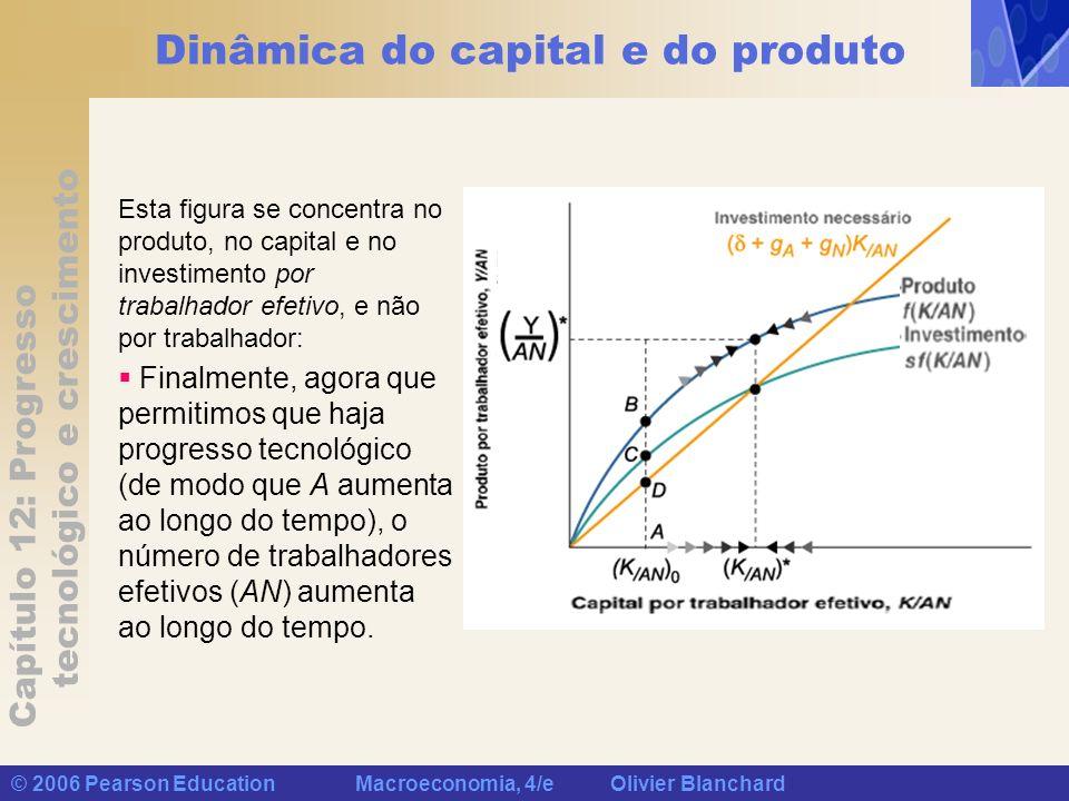 Capítulo 12: Progresso tecnológico e crescimento © 2006 Pearson Education Macroeconomia, 4/e Olivier Blanchard Dinâmica do capital e do produto Esta f