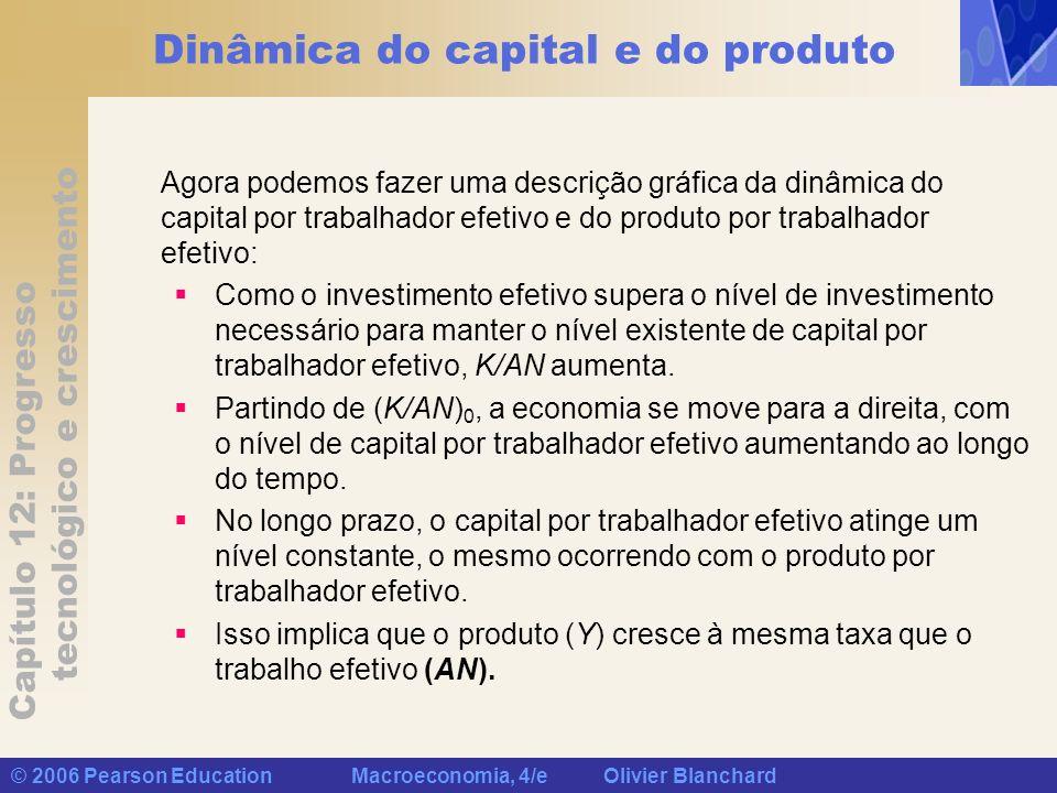 Capítulo 12: Progresso tecnológico e crescimento © 2006 Pearson Education Macroeconomia, 4/e Olivier Blanchard Dinâmica do capital e do produto Agora