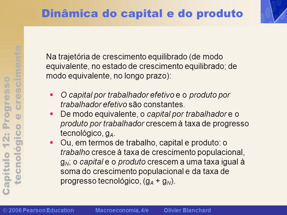 Capítulo 12: Progresso tecnológico e crescimento © 2006 Pearson Education Macroeconomia, 4/e Olivier Blanchard Dinâmica do capital e do produto Na tra