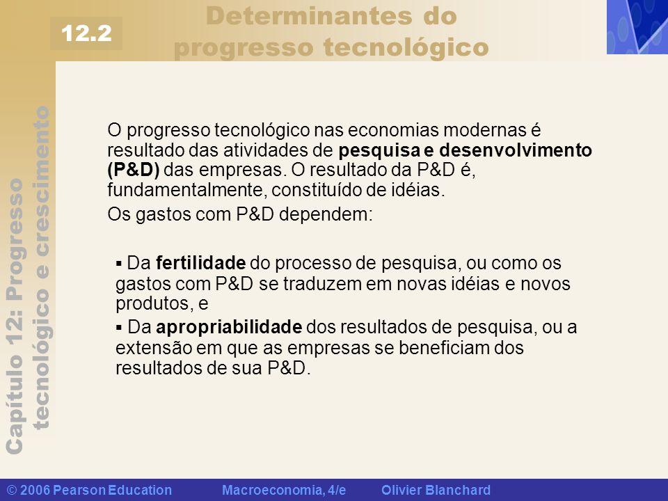Capítulo 12: Progresso tecnológico e crescimento © 2006 Pearson Education Macroeconomia, 4/e Olivier Blanchard Determinantes do progresso tecnológico