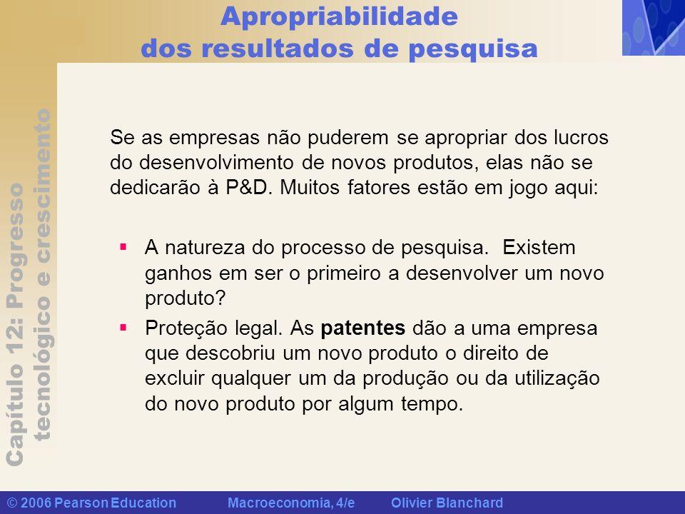 Capítulo 12: Progresso tecnológico e crescimento © 2006 Pearson Education Macroeconomia, 4/e Olivier Blanchard Apropriabilidade dos resultados de pesq