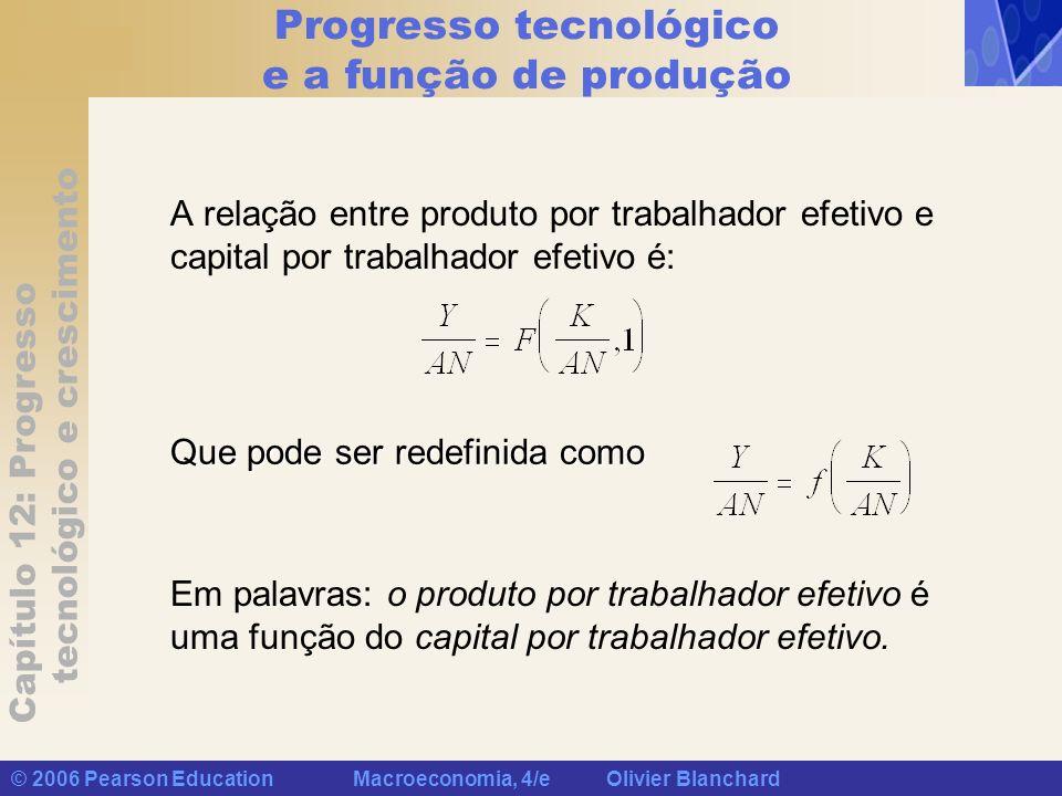 Capítulo 12: Progresso tecnológico e crescimento © 2006 Pearson Education Macroeconomia, 4/e Olivier Blanchard Acumulação de capital versus progresso tecnológico