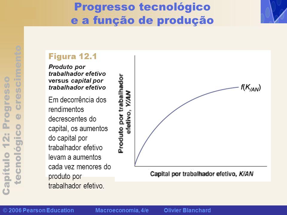 Capítulo 12: Progresso tecnológico e crescimento © 2006 Pearson Education Macroeconomia, 4/e Olivier Blanchard Dinâmica do capital e do produto Na trajetória de crescimento equilibrado (de modo equivalente, no estado de crescimento equilibrado; de modo equivalente, no longo prazo): O capital por trabalhador efetivo e o produto por trabalhador efetivo são constantes.