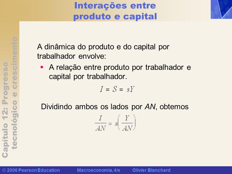Capítulo 12: Progresso tecnológico e crescimento © 2006 Pearson Education Macroeconomia, 4/e Olivier Blanchard Interações entre produto e capital A relação entre investimento por trabalhador e capital por trabalhador.