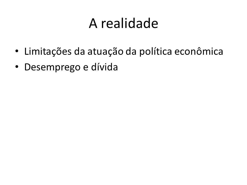 A realidade Limitações da atuação da política econômica Desemprego e dívida