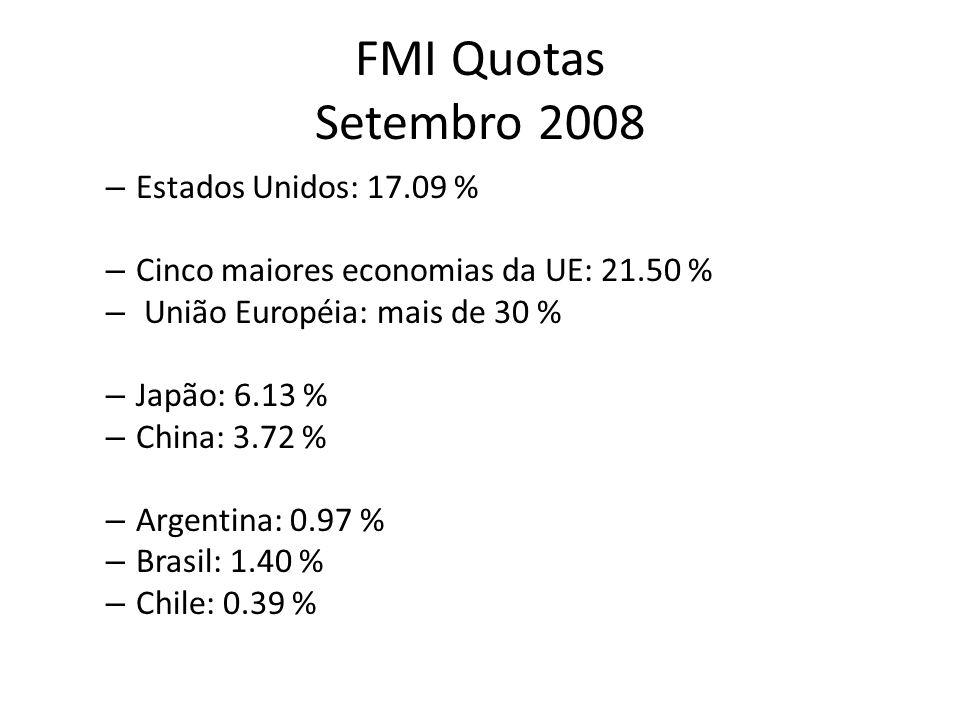 FMI Quotas Setembro 2008 – Estados Unidos: 17.09 % – Cinco maiores economias da UE: 21.50 % – União Européia: mais de 30 % – Japão: 6.13 % – China: 3.