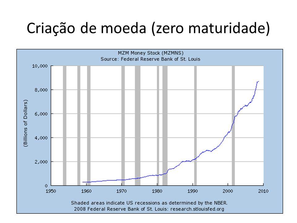 Criação de moeda (zero maturidade)