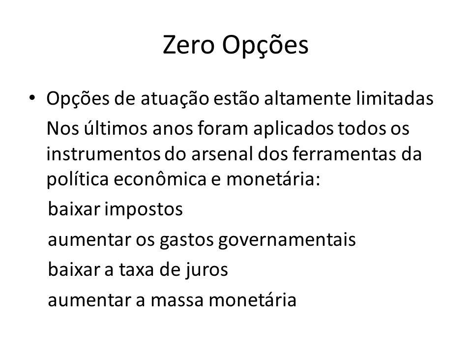Zero Opções Opções de atuação estão altamente limitadas Nos últimos anos foram aplicados todos os instrumentos do arsenal dos ferramentas da política
