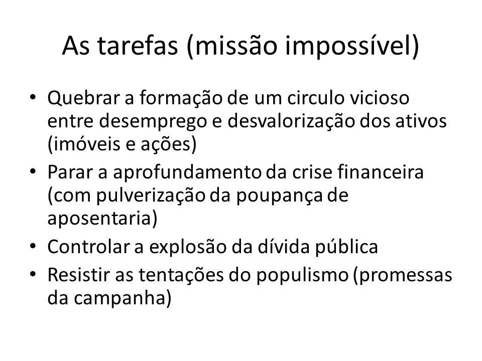 As tarefas (missão impossível) Quebrar a formação de um circulo vicioso entre desemprego e desvalorização dos ativos (imóveis e ações) Parar a aprofun