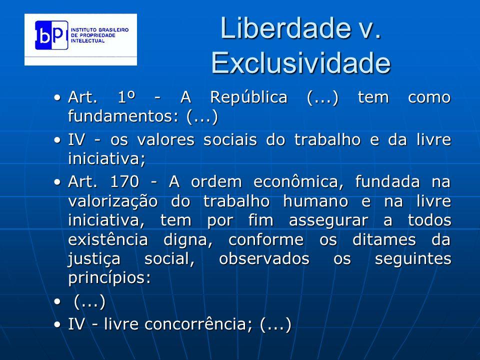 Liberdade v. Exclusividade Art. 1º - A República (...) tem como fundamentos: (...)Art. 1º - A República (...) tem como fundamentos: (...) IV - os valo