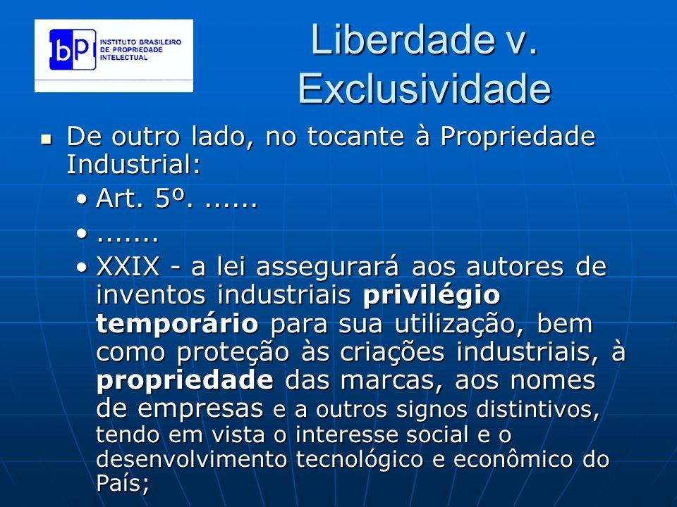Liberdade v. Exclusividade De outro lado, no tocante à Propriedade Industrial: De outro lado, no tocante à Propriedade Industrial: Art. 5º.......Art.