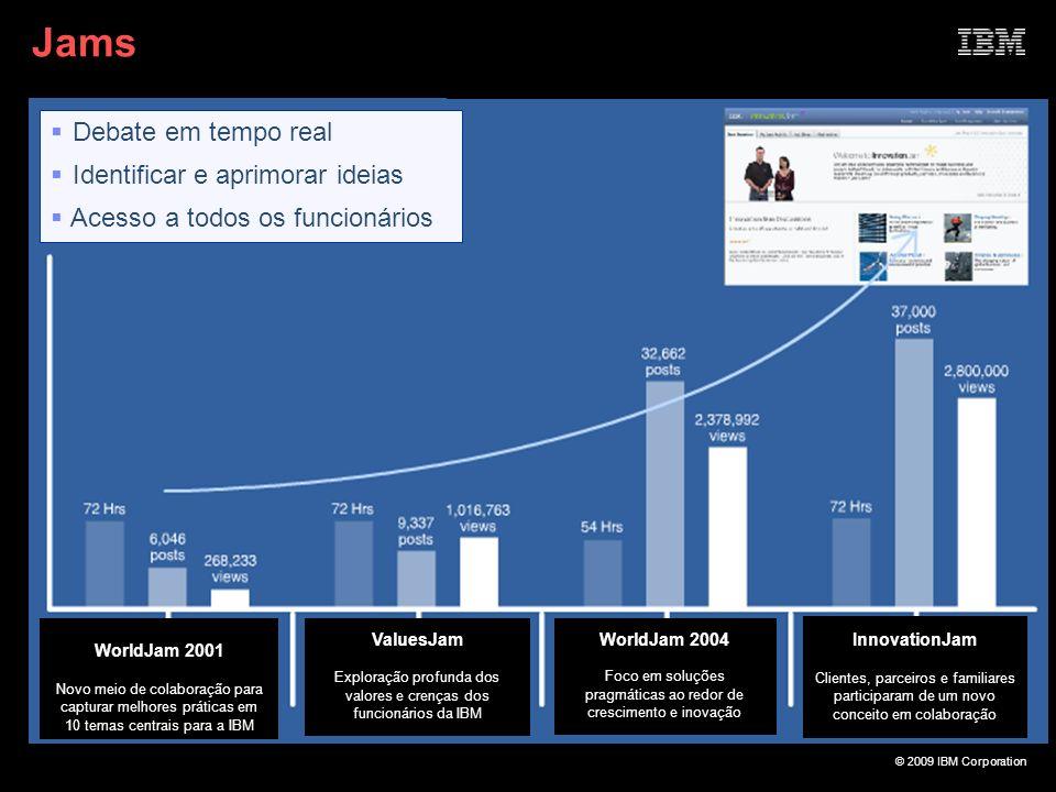 © 2009 IBM Corporation WorldJam 2001 Novo meio de colaboração para capturar melhores práticas em 10 temas centrais para a IBM WorldJam 2004 Foco em so